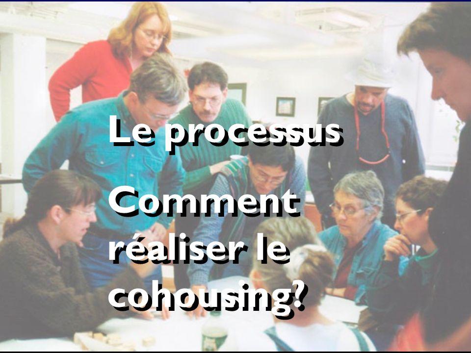Le processus Comment réaliser le cohousing? Le processus Comment réaliser le cohousing?