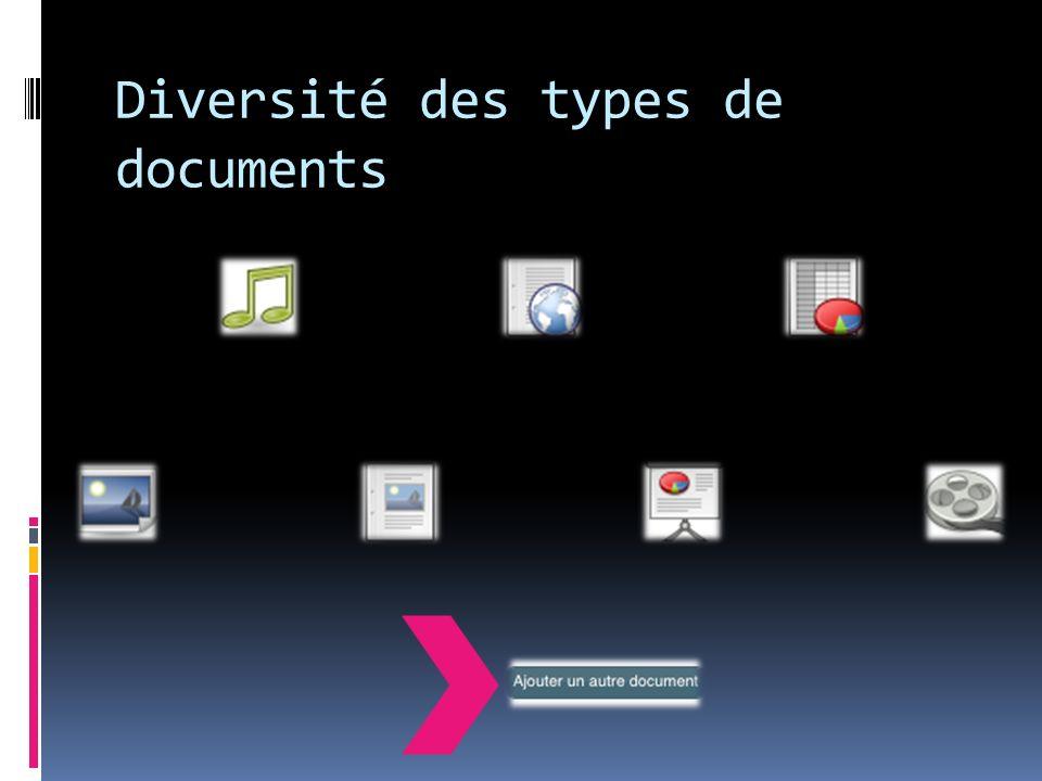 Diversité des types de documents
