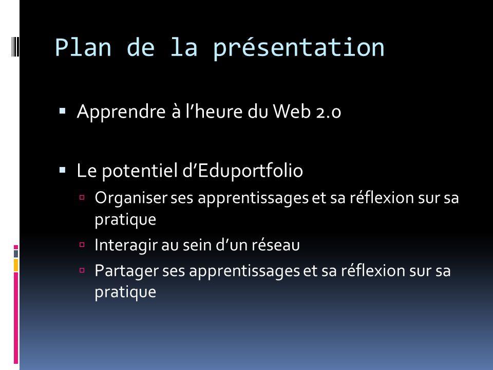 Plan de la présentation Apprendre à lheure du Web 2.0 Le potentiel dEduportfolio Organiser ses apprentissages et sa réflexion sur sa pratique Interagir au sein dun réseau Partager ses apprentissages et sa réflexion sur sa pratique