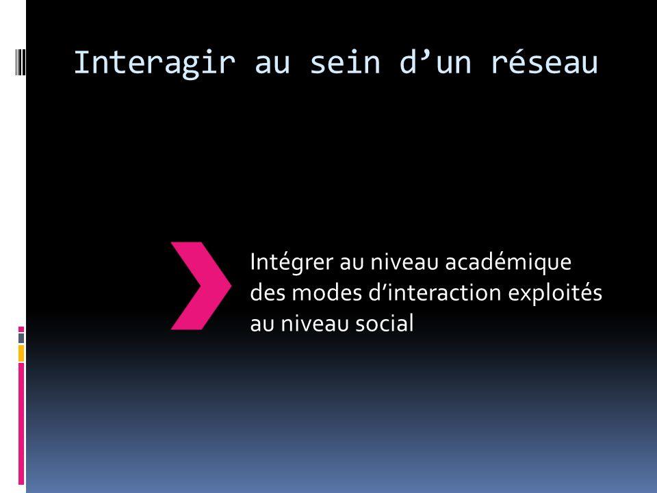 Interagir au sein dun réseau Intégrer au niveau académique des modes dinteraction exploités au niveau social