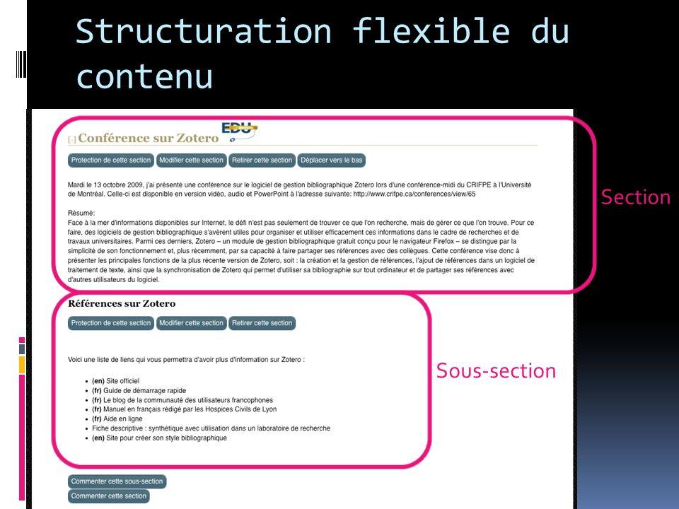 Structuration flexible du contenu Section Sous-section