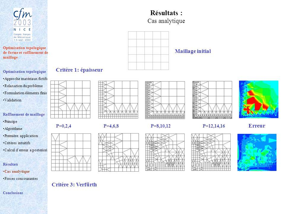 Résultats : Cas analytique P=0,2,4P=4,6,8P=8,10,12P=12,14,16 Critère 1: épaisseur Critère 3: Verfürth Maillage initial Erreur Optimisation topologique