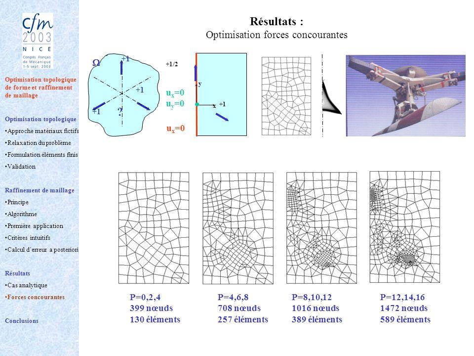 Résultats : Optimisation forces concourantes +1 ? u x =0 u y =0 x y u x =0 +1/2 +1 P=0,2,4 399 nœuds 130 éléments P=4,6,8 708 nœuds 257 éléments P=8,1