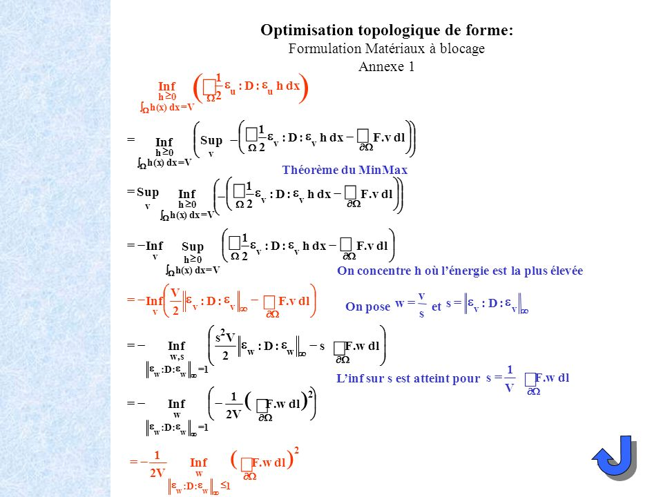Optimisation topologique de forme: Formulation Matériaux à blocage Annexe 1 Inf Vdx)x(h 0h Théorème du MinMax Sup Inf dlv.Fdxh:D: 2 1 vv V )x(h 0h v O