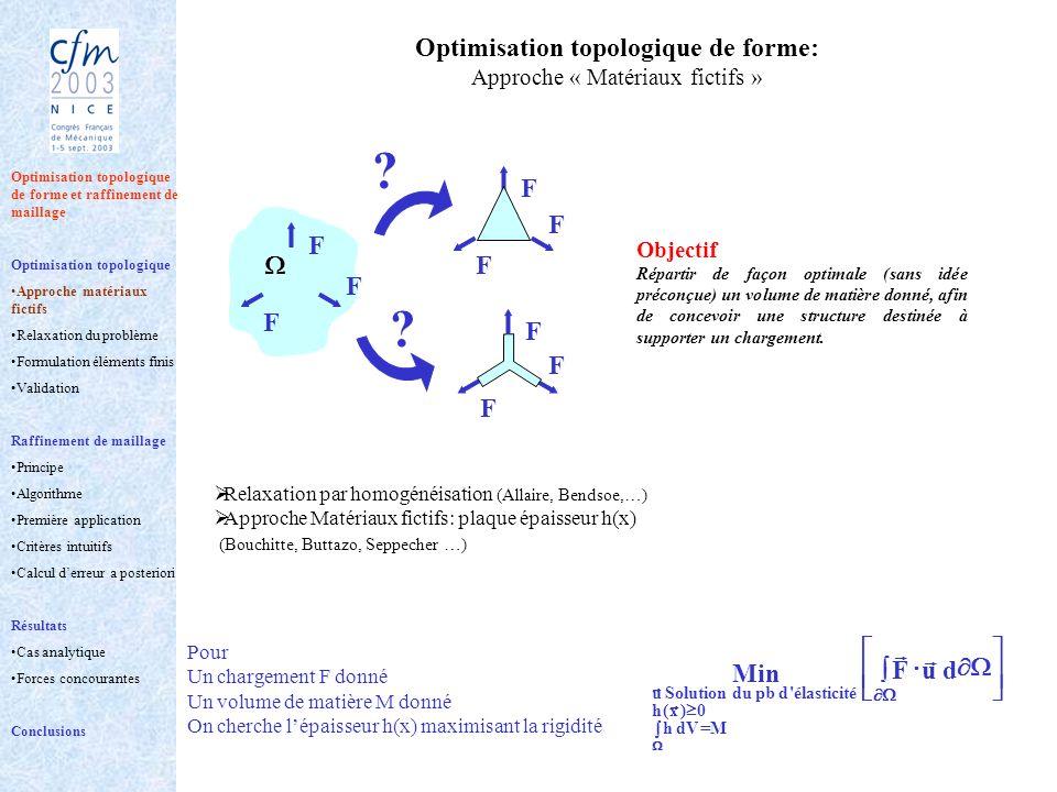 Optimisation topologique de forme: Approche « Matériaux fictifs » duF Min MdVh 0)x(h élasticité'dpbduSolutionu Relaxation par homogénéisation (Allaire