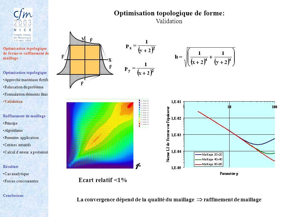 Optimisation topologique de forme: Validation x y Ecart relatif <1% Optimisation topologique de forme et raffinement de maillage Optimisation topologi