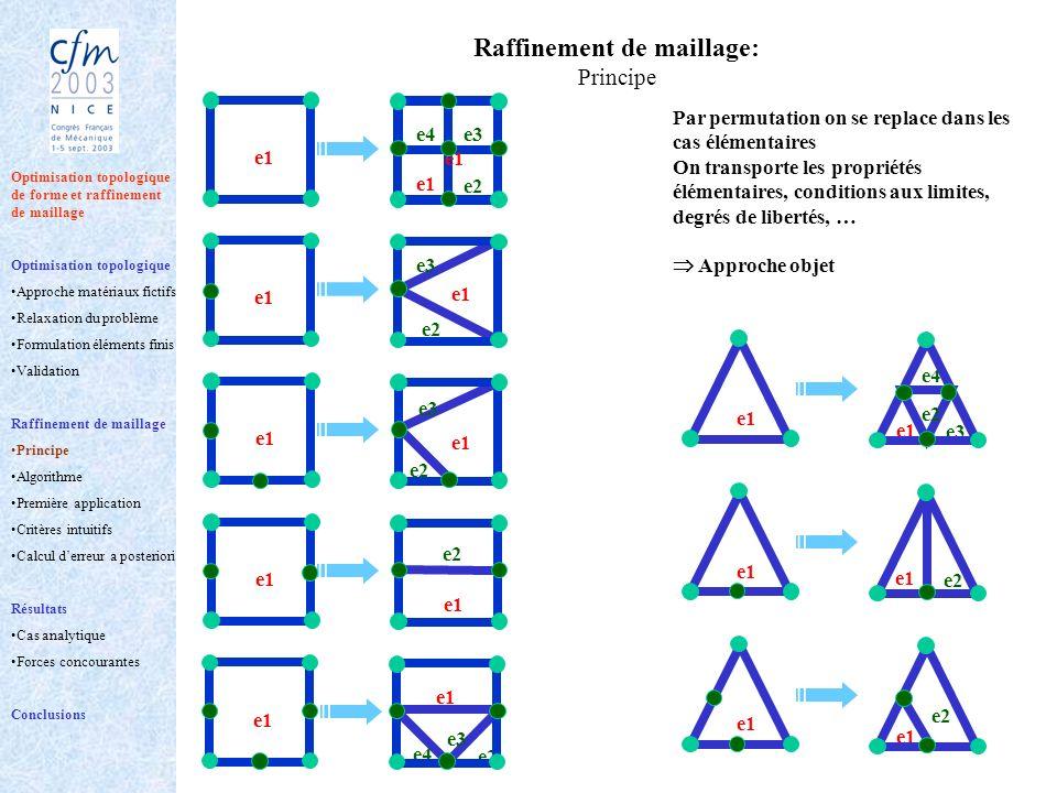 Raffinement de maillage: Principe e1 e2 e1 e2 e3 e4 e1 e2 e1 e2 e3 e4 e1 e2 e1 e2 e3 e1 e2 e3 e1 e2 e3 e4 e1 Par permutation on se replace dans les ca