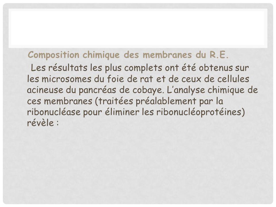 Composition chimique des membranes du R.E. Les résultats les plus complets ont été obtenus sur les microsomes du foie de rat et de ceux de cellules ac