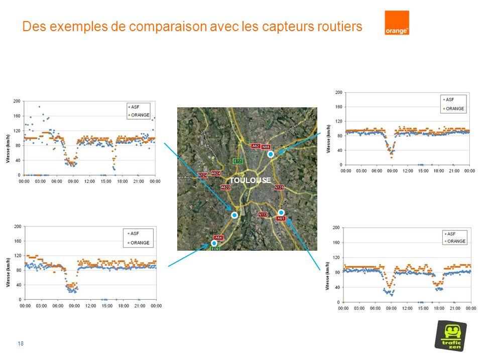 18 TOULOUSE Des exemples de comparaison avec les capteurs routiers