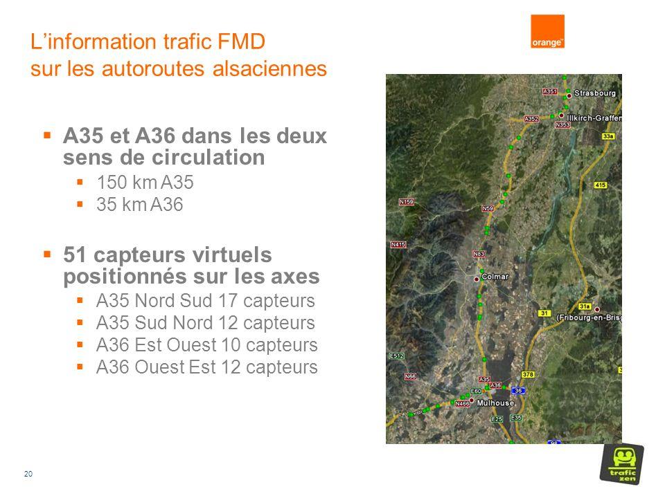 20 Linformation trafic FMD sur les autoroutes alsaciennes A35 et A36 dans les deux sens de circulation 150 km A35 35 km A36 51 capteurs virtuels positionnés sur les axes A35 Nord Sud 17 capteurs A35 Sud Nord 12 capteurs A36 Est Ouest 10 capteurs A36 Ouest Est 12 capteurs
