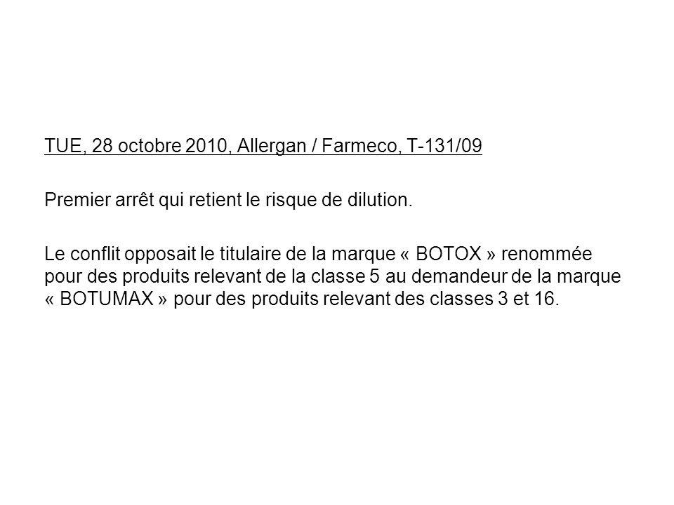 TUE, 28 octobre 2010, Allergan / Farmeco, T-131/09 Premier arrêt qui retient le risque de dilution.