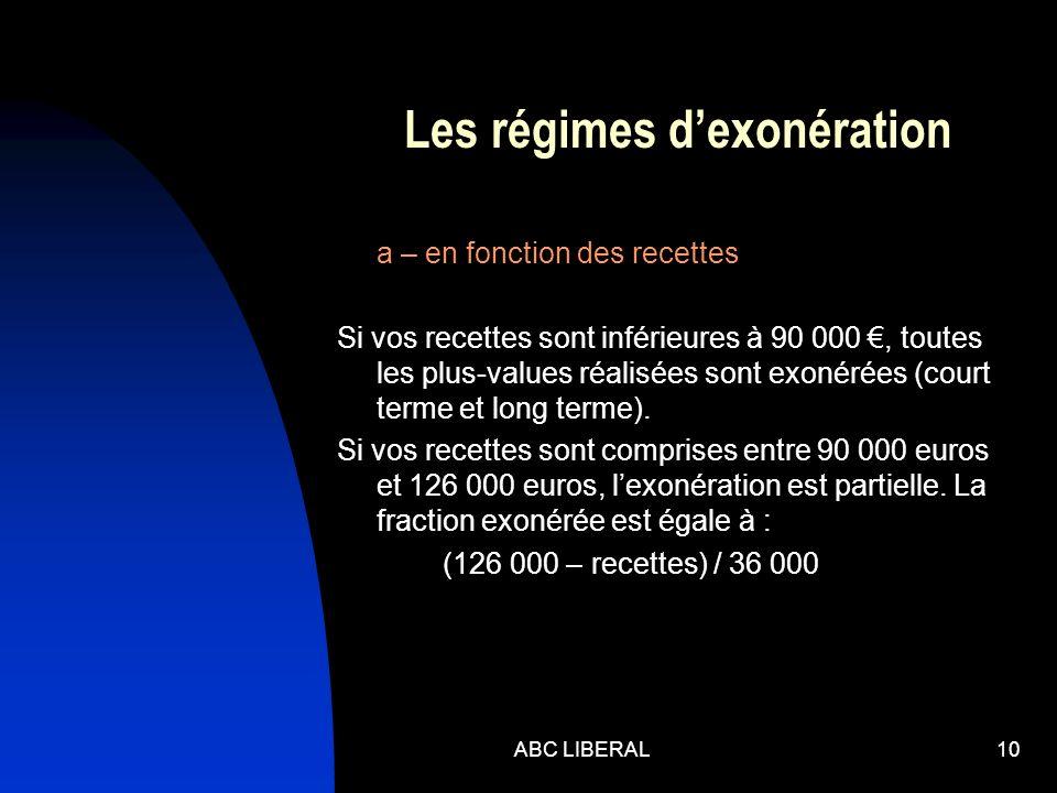 ABC LIBERAL10 Les régimes dexonération a – en fonction des recettes Si vos recettes sont inférieures à 90 000, toutes les plus-values réalisées sont exonérées (court terme et long terme).