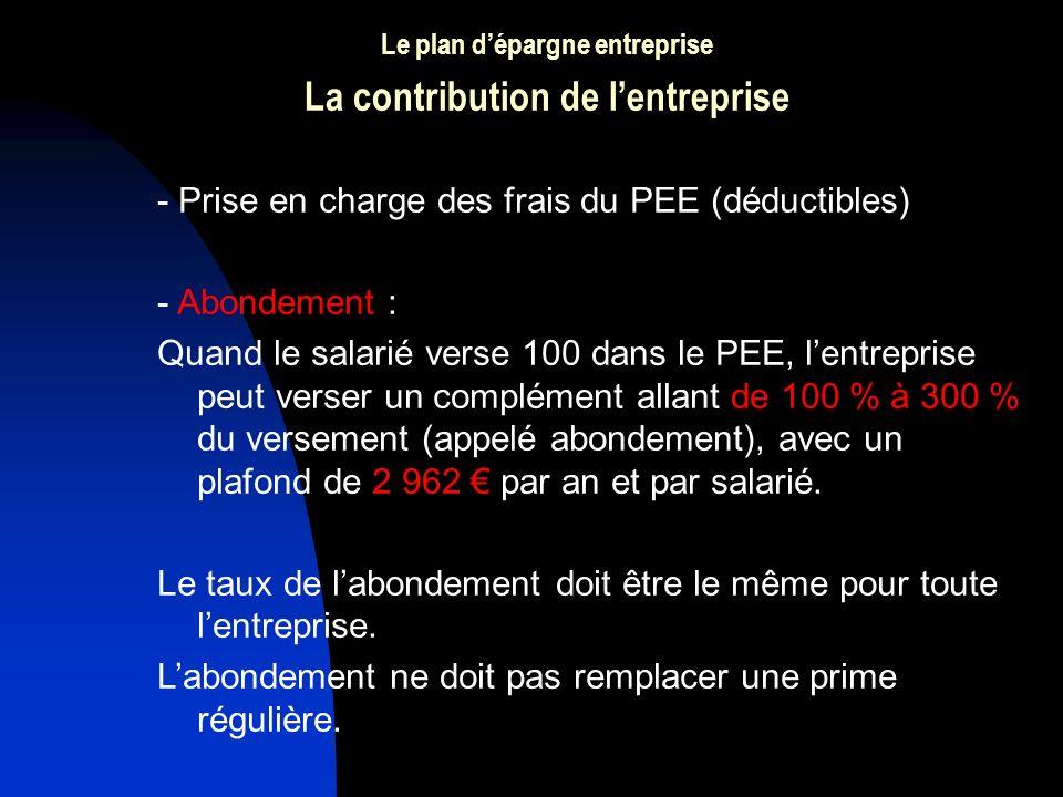Le plan dépargne entreprise La contribution de lentreprise - Prise en charge des frais du PEE (déductibles) - Abondement : Quand le salarié verse 100