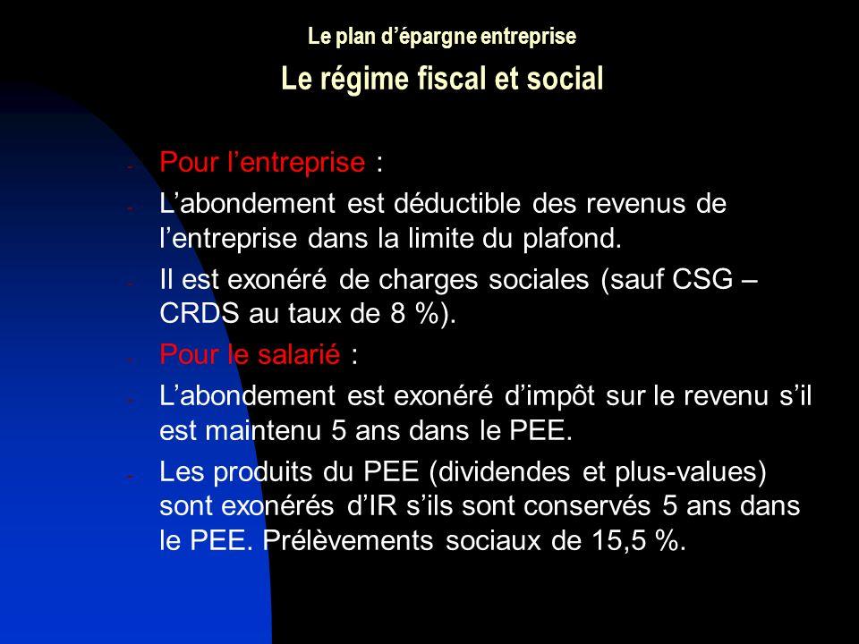 Le plan dépargne entreprise Le régime fiscal et social - Pour lentreprise : - Labondement est déductible des revenus de lentreprise dans la limite du