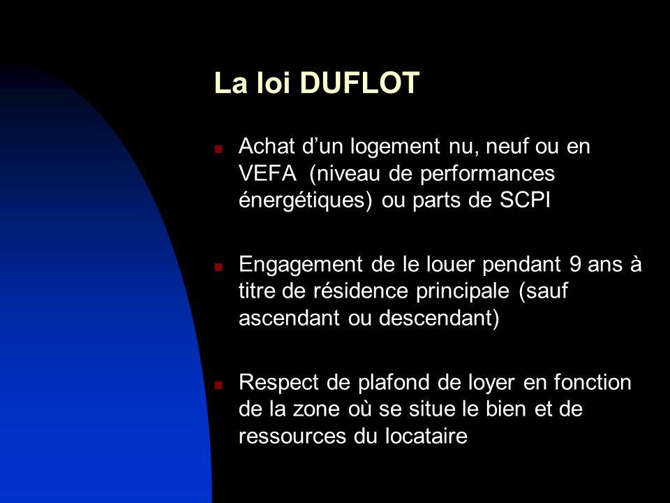 La loi DUFLOT Achat dun logement nu, neuf ou en VEFA (niveau de performances énergétiques) ou parts de SCPI Engagement de le louer pendant 9 ans à tit