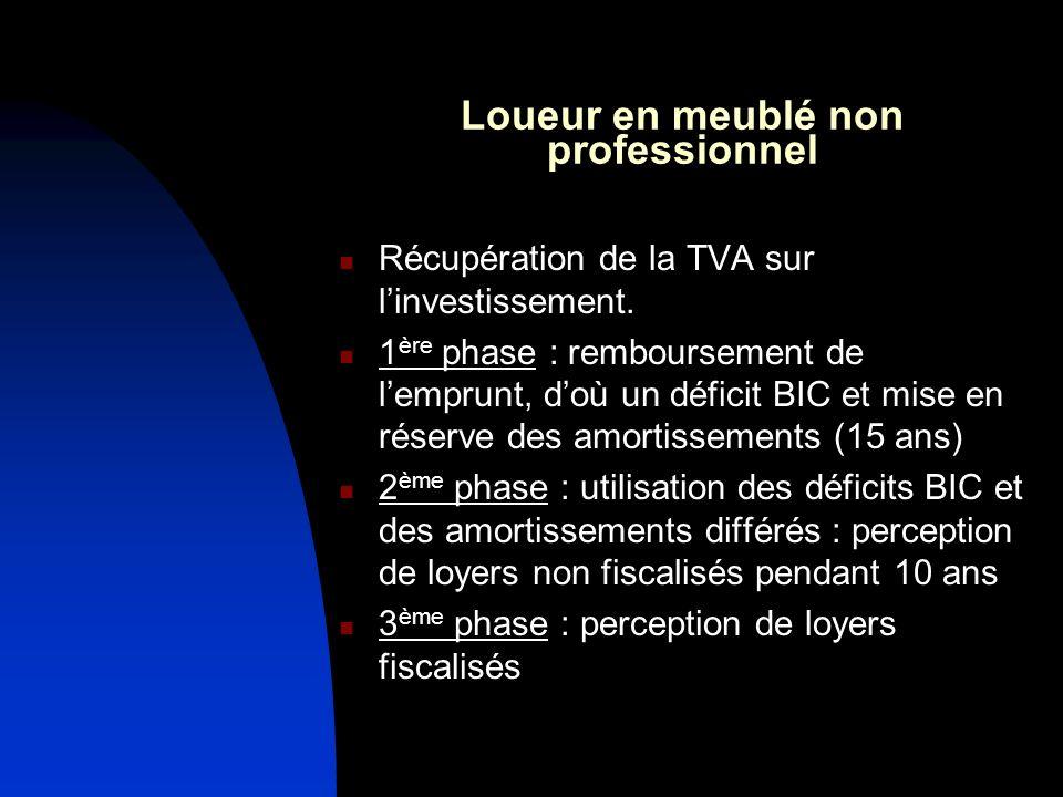 Loueur en meublé non professionnel Récupération de la TVA sur linvestissement.