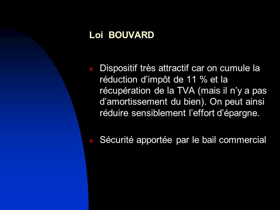 Loi BOUVARD Dispositif très attractif car on cumule la réduction dimpôt de 11 % et la récupération de la TVA (mais il ny a pas damortissement du bien)