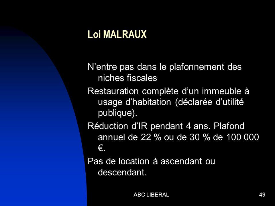 Loi MALRAUX Nentre pas dans le plafonnement des niches fiscales Restauration complète dun immeuble à usage dhabitation (déclarée dutilité publique).