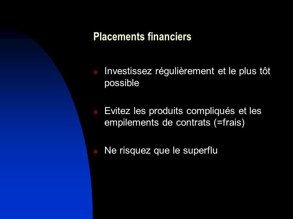 Placements financiers Investissez régulièrement et le plus tôt possible Evitez les produits compliqués et les empilements de contrats (=frais) Ne risquez que le superflu