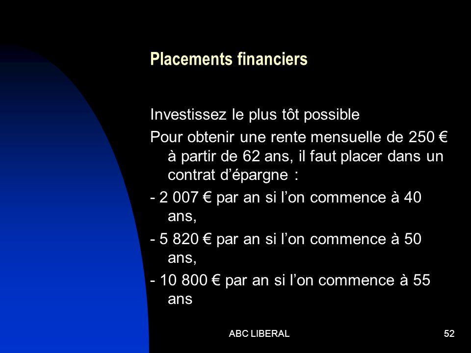 Placements financiers Investissez le plus tôt possible Pour obtenir une rente mensuelle de 250 à partir de 62 ans, il faut placer dans un contrat dépa