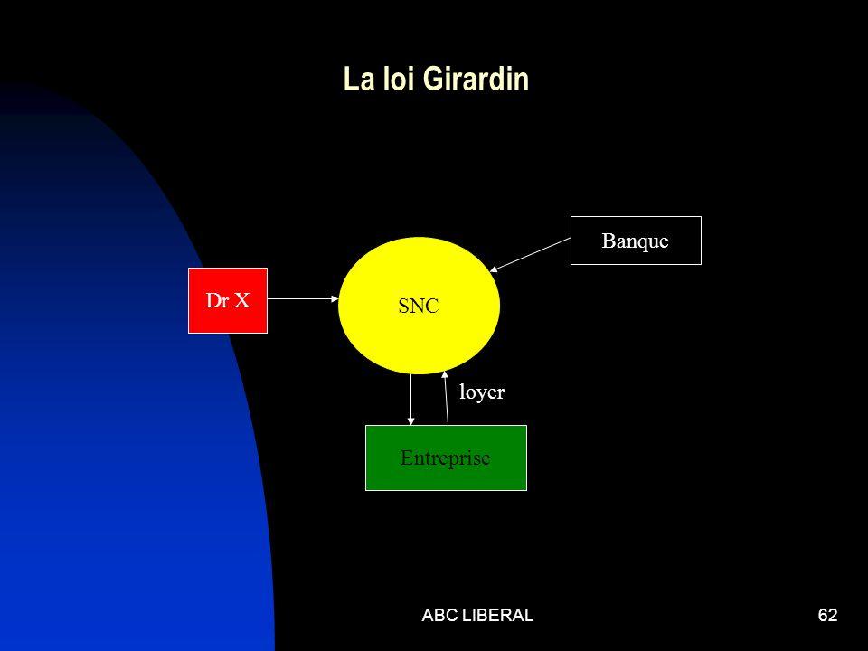 ABC LIBERAL62 La loi Girardin SNC Banque Entreprise Dr X loyer