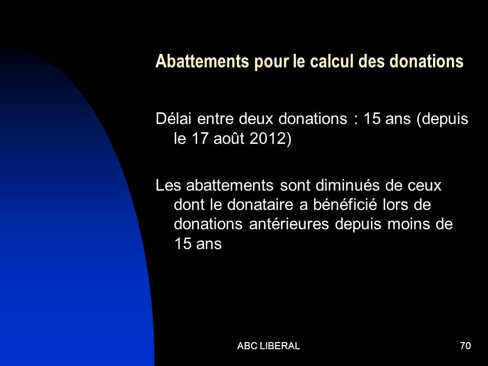 Abattements pour le calcul des donations Délai entre deux donations : 15 ans (depuis le 17 août 2012) Les abattements sont diminués de ceux dont le donataire a bénéficié lors de donations antérieures depuis moins de 15 ans ABC LIBERAL70