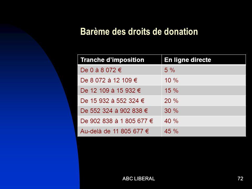 Barème des droits de donation Tranche dimpositionEn ligne directe De 0 à 8 072 5 % De 8 072 à 12 109 10 % De 12 109 à 15 932 15 % De 15 932 à 552 324 20 % De 552 324 à 902 838 30 % De 902 838 à 1 805 677 40 % Au-delà de 11 805 677 45 % ABC LIBERAL72