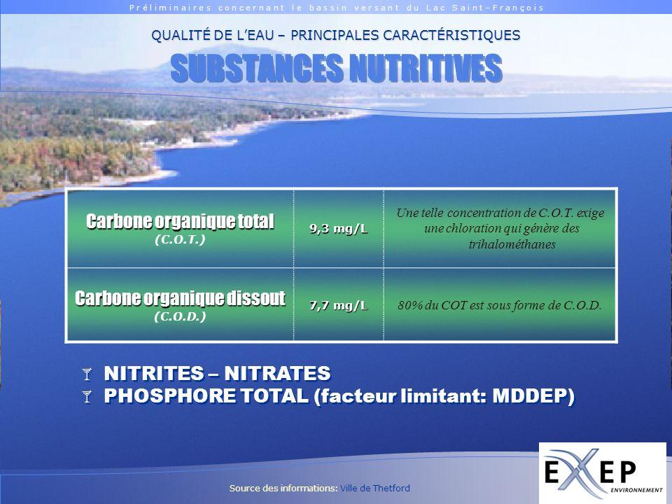 P r é l i m i n a i r e s c o n c e r n a n t l e b a s s i n v e r s a n t d u L a c S a i n t – F r a n ç o i s Logo EXXEP SUBSTANCES NUTRITIVES Carbone organique total (C.O.T.) 9,3 mg/L Une telle concentration de C.O.T.