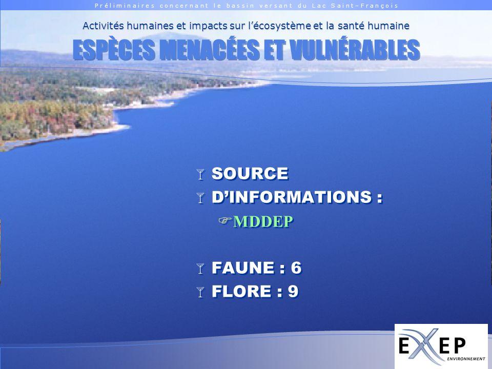 P r é l i m i n a i r e s c o n c e r n a n t l e b a s s i n v e r s a n t d u L a c S a i n t – F r a n ç o i s Logo EXXEP ESPÈCES MENACÉES ET VULNÉRABLES Activités humaines et impacts sur lécosystème et la santé humaine SOURCE DINFORMATIONS : MDDEP FAUNE : 6 FLORE : 9 SOURCE DINFORMATIONS : MDDEP FAUNE : 6 FLORE : 9