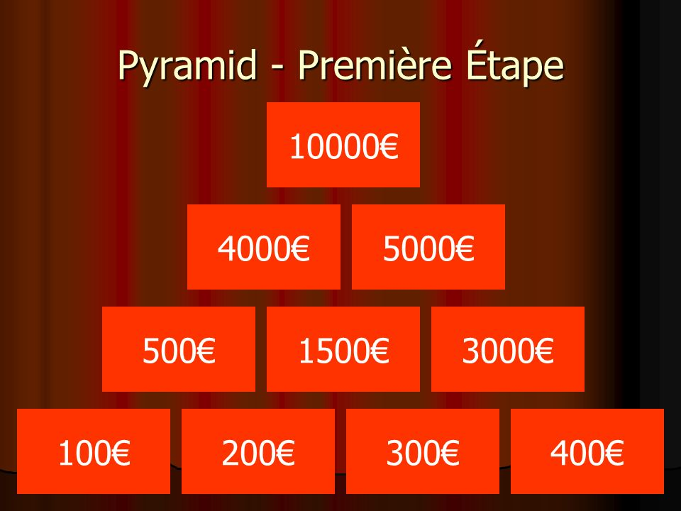 Pyramid – deuxième version 10000 40005000 50015003000 100200300400