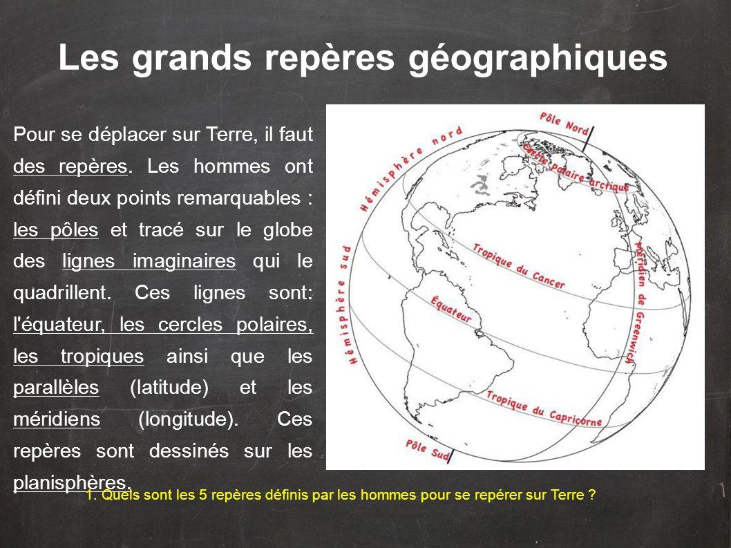Pour être plus précis, des cercles intermédiaires sont tracés entre les pôles et l équateur.