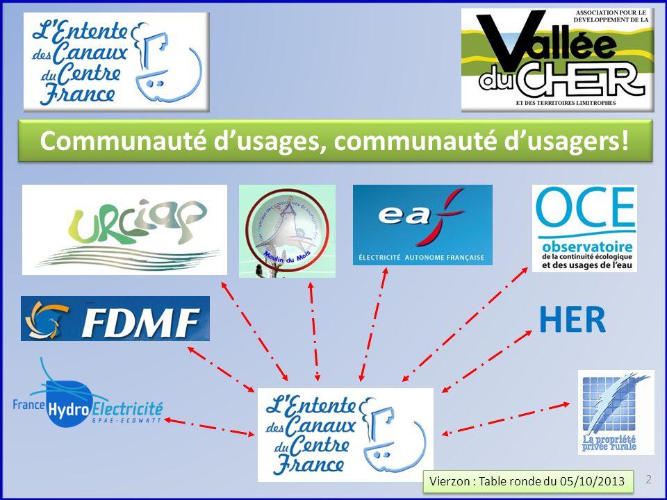 HER Communauté dusages, communauté dusagers! 2 Vierzon : Table ronde du 05/10/2013