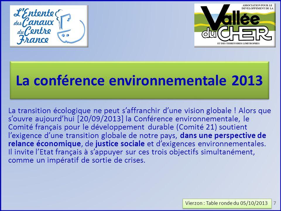 La conférence environnementale 2013 La transition écologique ne peut saffranchir dune vision globale ! Alors que souvre aujourdhui [20/09/2013] la Con