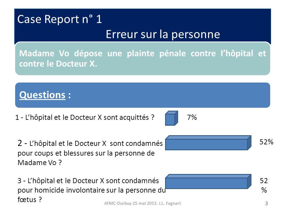 Case Report n° 1 Erreur sur la personne AFMC-Durbuy-25 mai 2013. J.L. Fagnart3 Case Report n° 1 Erreur sur la personne AFMC-Durbuy-25 mai 2013. J.L. F