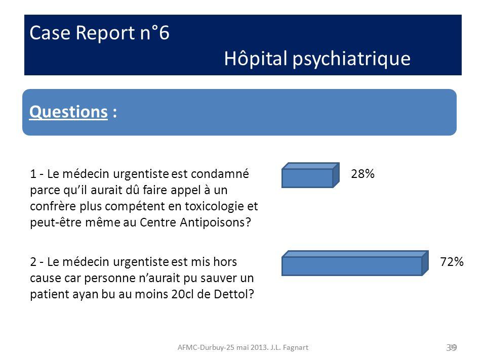 Case Report n°6 Hôpital psychiatriqu AFMC-Durbuy-25 mai 2013. J.L. Fagnart39 Case Report n°6 Hôpital psychiatrique AFMC-Durbuy-25 mai 2013. J.L. Fagna