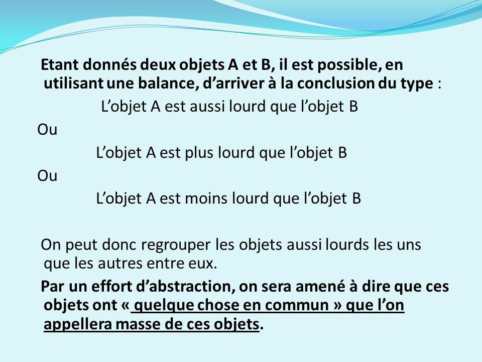 Etant donnés deux objets A et B, il est possible, en utilisant une balance, darriver à la conclusion du type : Lobjet A est aussi lourd que lobjet B Ou Lobjet A est plus lourd que lobjet B Ou Lobjet A est moins lourd que lobjet B On peut donc regrouper les objets aussi lourds les uns que les autres entre eux.