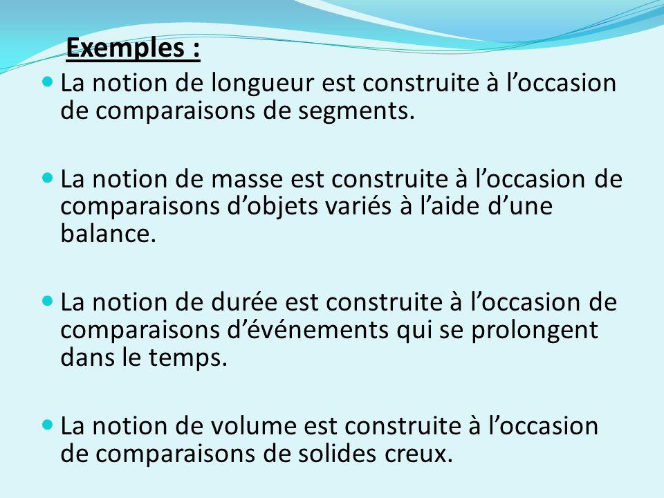 Exemples : La notion de longueur est construite à loccasion de comparaisons de segments.