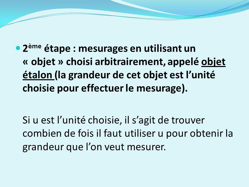 2 ème étape : mesurages en utilisant un « objet » choisi arbitrairement, appelé objet étalon (la grandeur de cet objet est lunité choisie pour effectuer le mesurage).