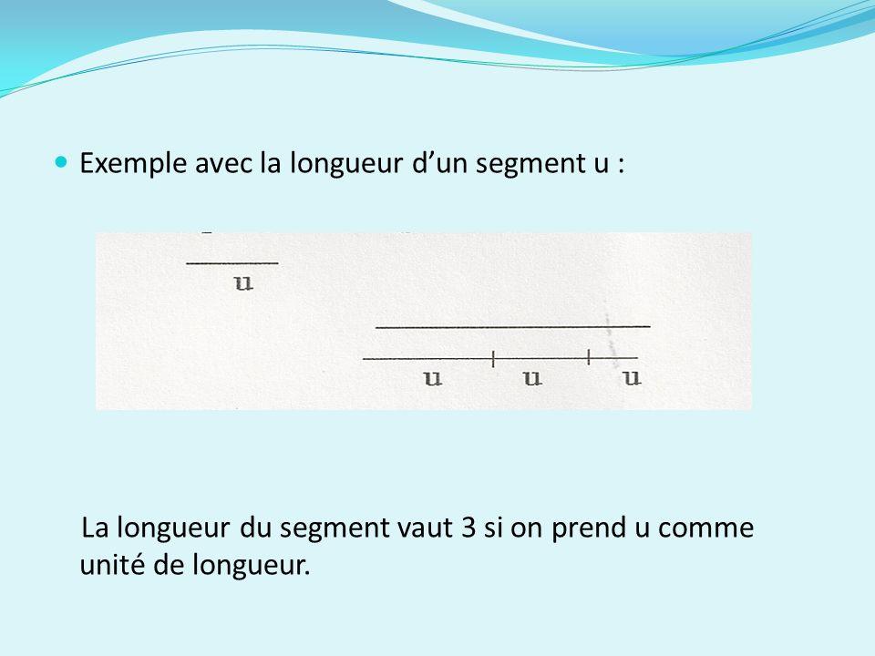 Exemple avec la longueur dun segment u : La longueur du segment vaut 3 si on prend u comme unité de longueur.