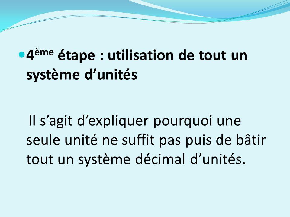 4 ème étape : utilisation de tout un système dunités Il sagit dexpliquer pourquoi une seule unité ne suffit pas puis de bâtir tout un système décimal dunités.