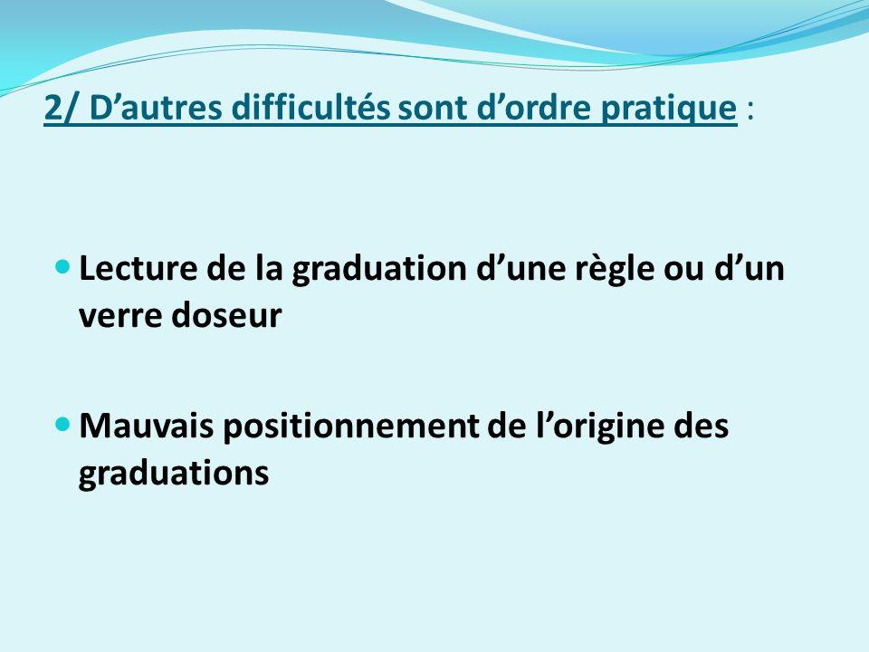 2/ Dautres difficultés sont dordre pratique : Lecture de la graduation dune règle ou dun verre doseur Mauvais positionnement de lorigine des graduations
