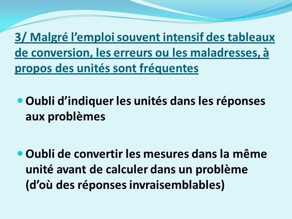 3/ Malgré lemploi souvent intensif des tableaux de conversion, les erreurs ou les maladresses, à propos des unités sont fréquentes Oubli dindiquer les unités dans les réponses aux problèmes Oubli de convertir les mesures dans la même unité avant de calculer dans un problème (doù des réponses invraisemblables)