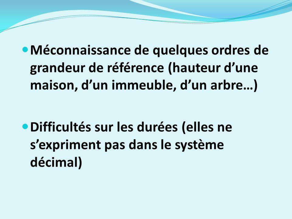 Méconnaissance de quelques ordres de grandeur de référence (hauteur dune maison, dun immeuble, dun arbre…) Difficultés sur les durées (elles ne sexpriment pas dans le système décimal)