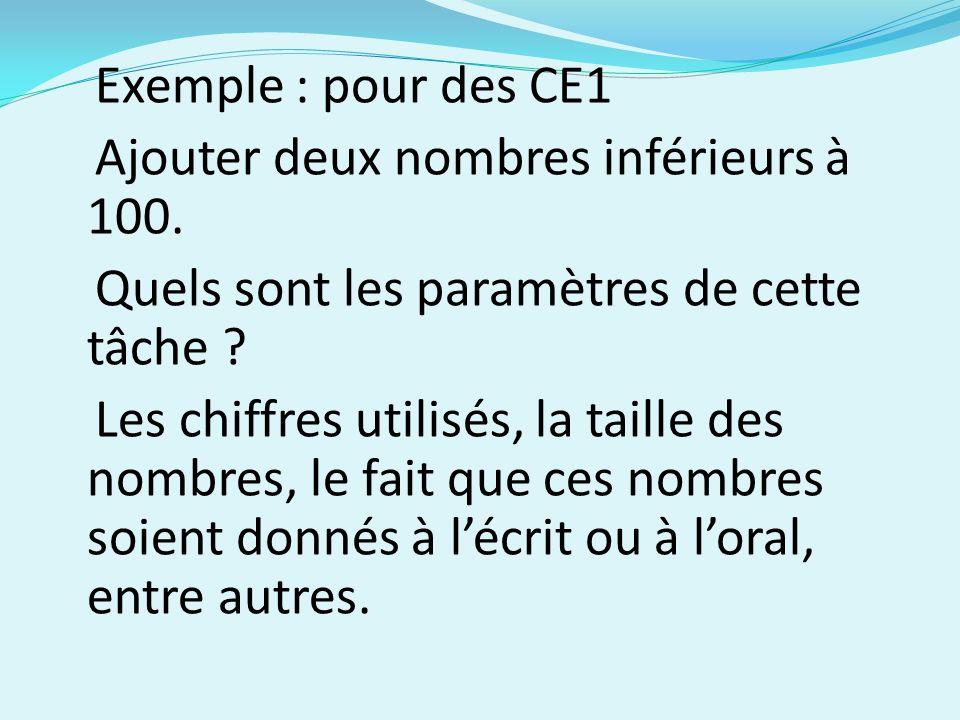 Exemple : pour des CE1 Ajouter deux nombres inférieurs à 100.