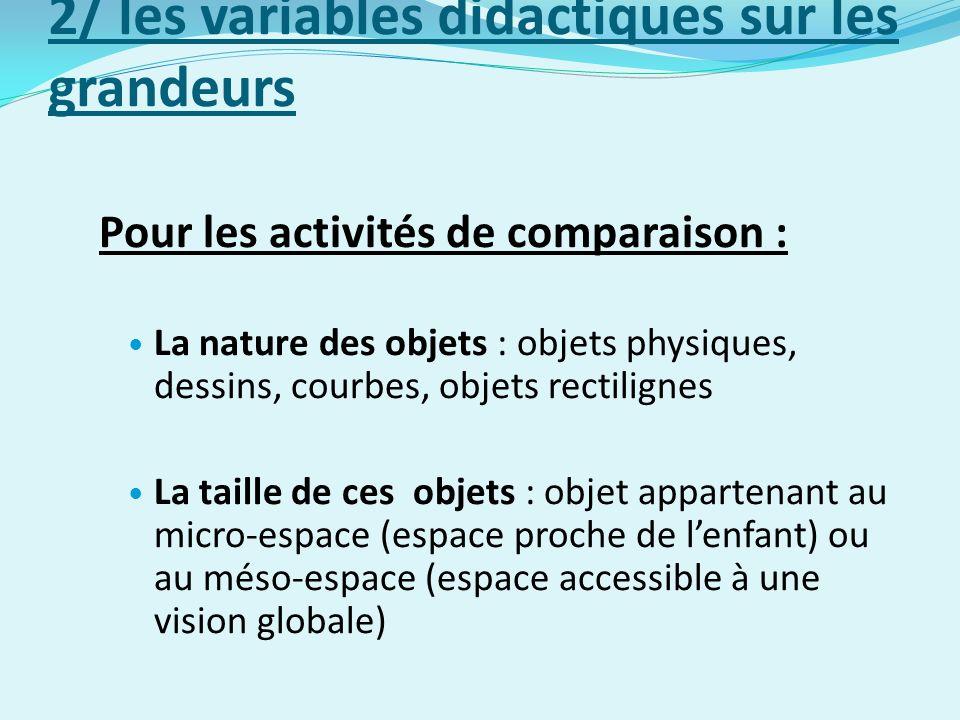 2/ les variables didactiques sur les grandeurs Pour les activités de comparaison : La nature des objets : objets physiques, dessins, courbes, objets rectilignes La taille de ces objets : objet appartenant au micro-espace (espace proche de lenfant) ou au méso-espace (espace accessible à une vision globale)