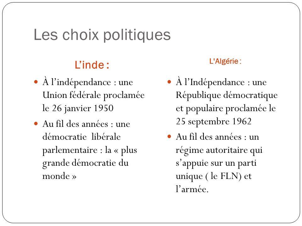 Les choix politiques Linde : L'Algérie : À lindépendance : une Union fédérale proclamée le 26 janvier 1950 Au fil des années : une démocratie libérale
