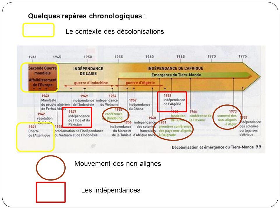 Quelques repères chronologiques : Mouvement des non alignés Les indépendances Le contexte des décolonisations