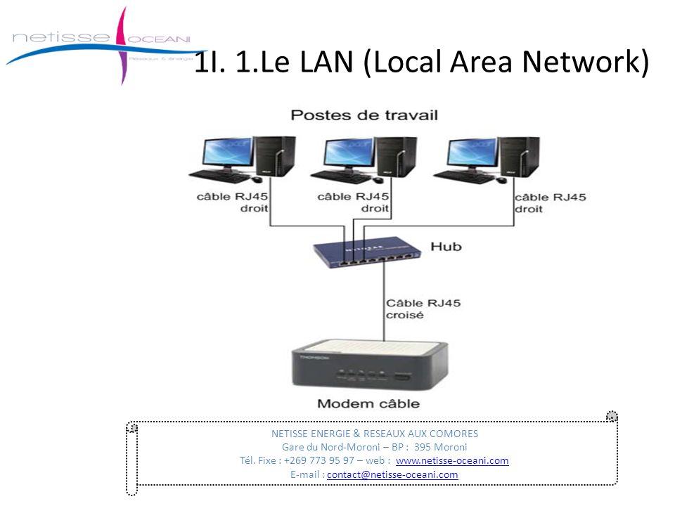 1I. 1.Le LAN (Local Area Network) NETISSE ENERGIE & RESEAUX AUX COMORES Gare du Nord-Moroni – BP : 395 Moroni Tél. Fixe : +269 773 95 97 – web : www.n