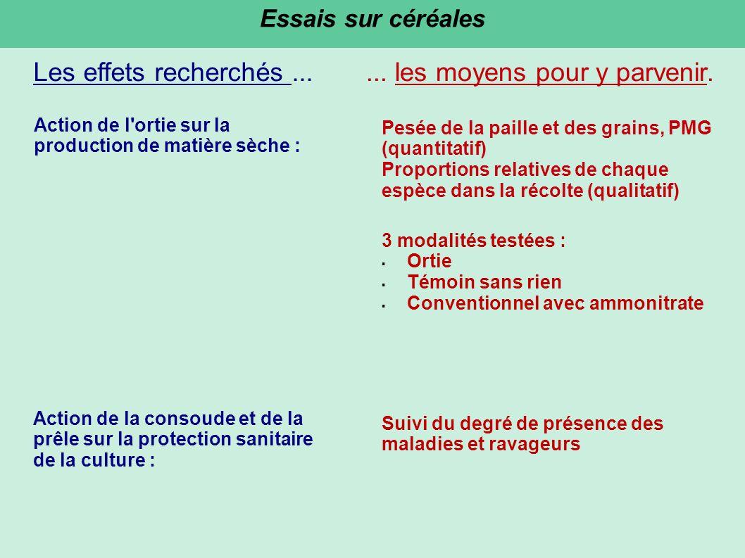 Essais sur céréales Les effets recherchés...