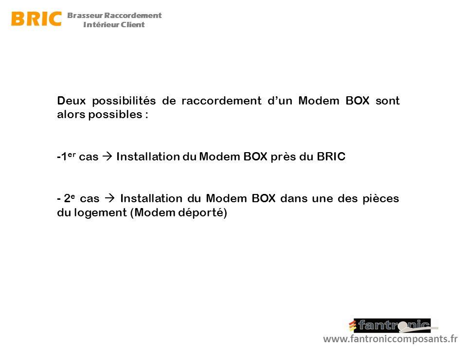 Deux possibilités de raccordement dun Modem BOX sont alors possibles : -1 er cas Installation du Modem BOX près du BRIC - 2 e cas Installation du Mode